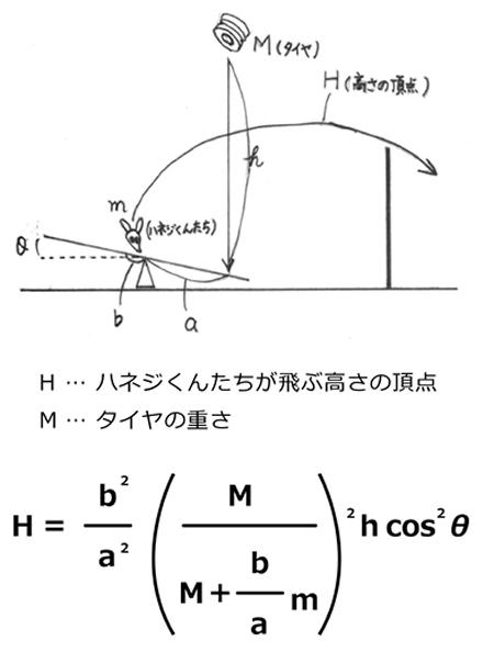mathline2